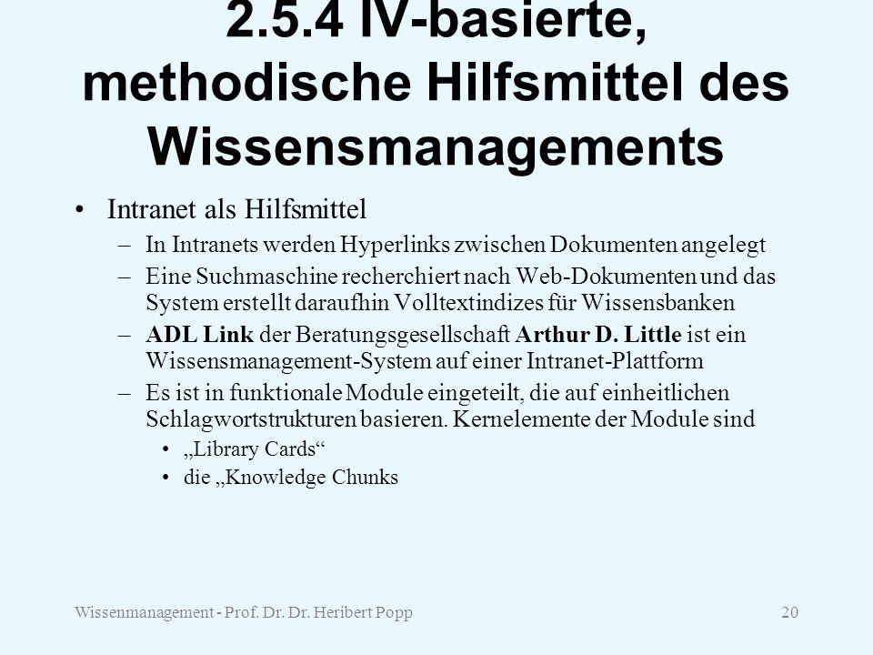 Wissenmanagement - Prof. Dr. Dr. Heribert Popp20 2.5.4 IV-basierte, methodische Hilfsmittel des Wissensmanagements Intranet als Hilfsmittel –In Intran