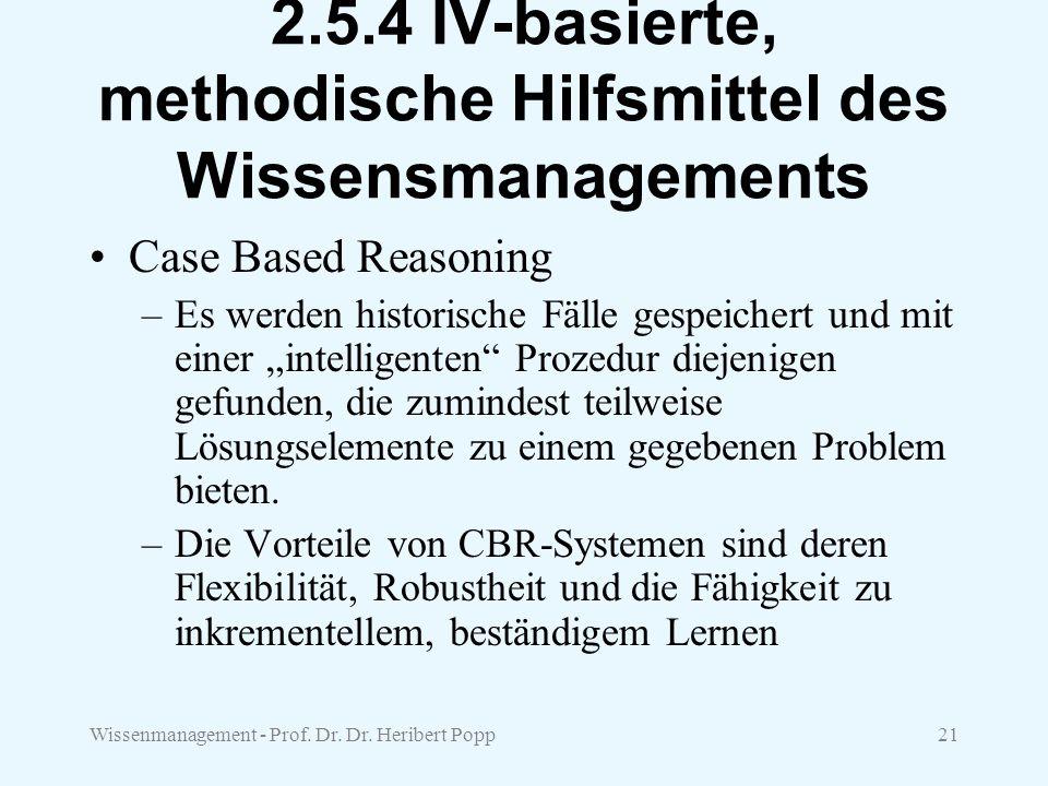 Wissenmanagement - Prof. Dr. Dr. Heribert Popp21 2.5.4 IV-basierte, methodische Hilfsmittel des Wissensmanagements Case Based Reasoning –Es werden his