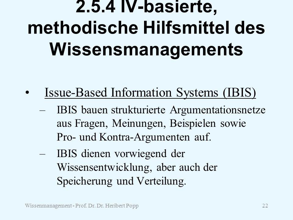 Wissenmanagement - Prof. Dr. Dr. Heribert Popp22 2.5.4 IV-basierte, methodische Hilfsmittel des Wissensmanagements Issue-Based Information Systems (IB