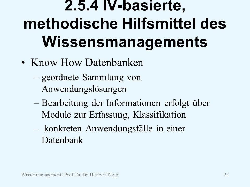 Wissenmanagement - Prof. Dr. Dr. Heribert Popp23 2.5.4 IV-basierte, methodische Hilfsmittel des Wissensmanagements Know How Datenbanken –geordnete Sam
