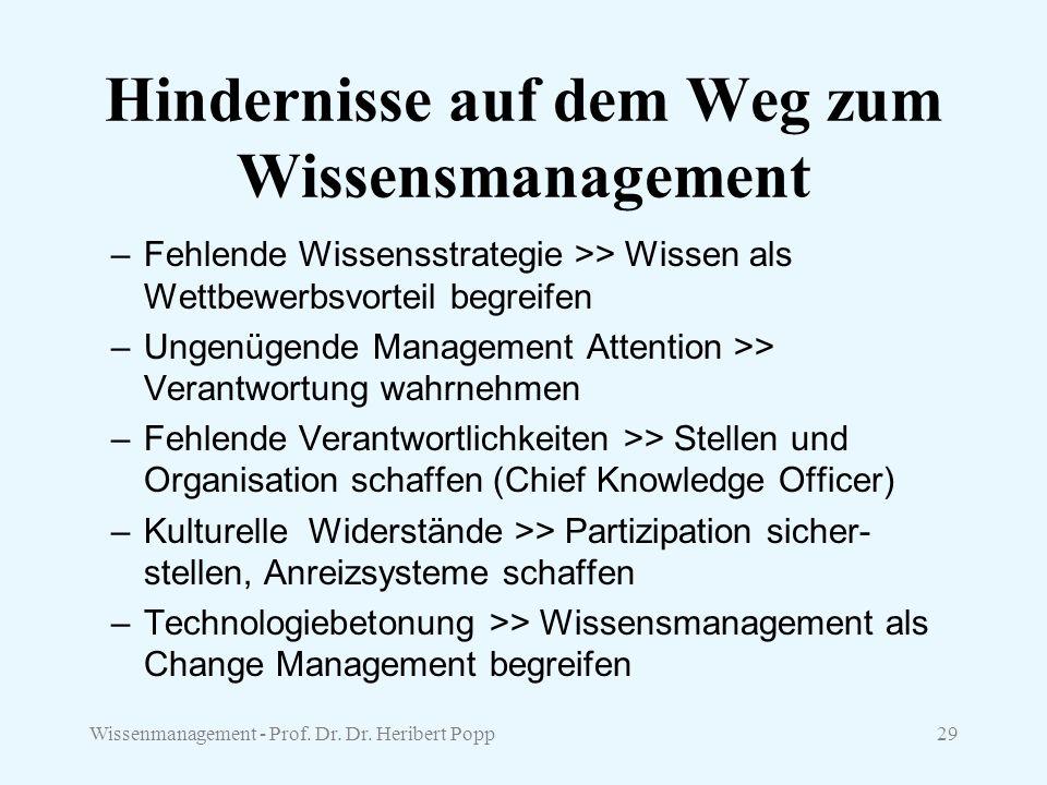 Wissenmanagement - Prof. Dr. Dr. Heribert Popp29 Hindernisse auf dem Weg zum Wissensmanagement –Fehlende Wissensstrategie >> Wissen als Wettbewerbsvor
