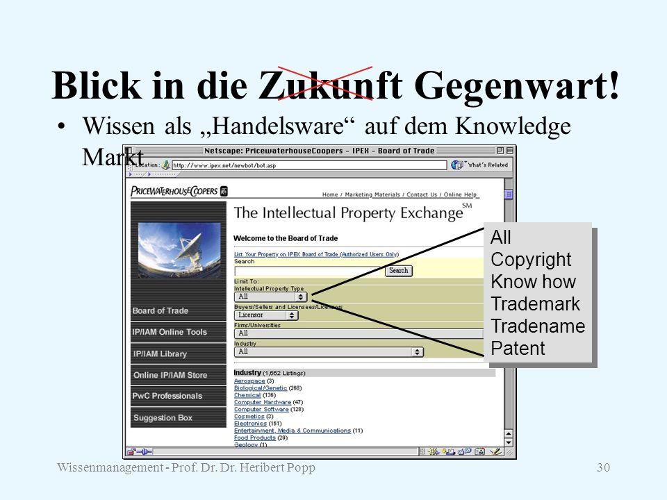 """Wissenmanagement - Prof. Dr. Dr. Heribert Popp30 Blick in die Zukunft Gegenwart! Wissen als """"Handelsware"""" auf dem Knowledge Markt All Copyright Know h"""