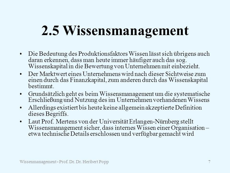 Wissenmanagement - Prof. Dr. Dr. Heribert Popp7 2.5 Wissensmanagement Die Bedeutung des Produktionsfaktors Wissen lässt sich übrigens auch daran erken
