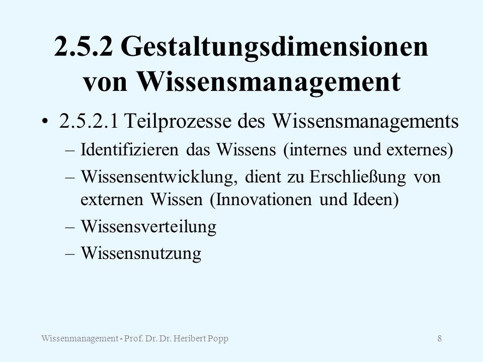 Wissenmanagement - Prof. Dr. Dr. Heribert Popp8 2.5.2 Gestaltungsdimensionen von Wissensmanagement 2.5.2.1 Teilprozesse des Wissensmanagements –Ident