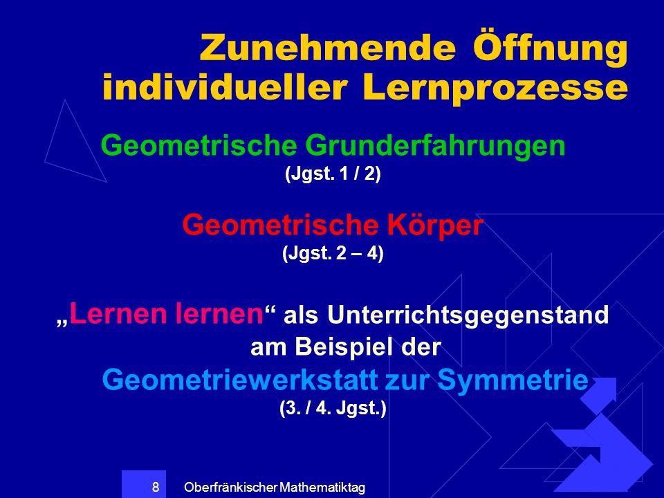 Oberfränkischer Mathematiktag 8 Zunehmende Öffnung individueller Lernprozesse Geometrische Grunderfahrungen (Jgst. 1 / 2) Geometrische Körper (Jgst. 2