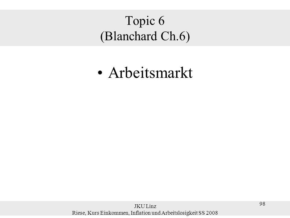JKU Linz Riese, Kurs Einkommen, Inflation und Arbeitslosigkeit SS 2008 99 Topic 6 (Blanchard Ch.6) Empirischer Überblick Arbeitsmarktströme Arbeitslosenquote Lohnbestimmung Preisbestimmung Lohn- und Preisbestimmung 'Natürliche Arbeitslosenquote'