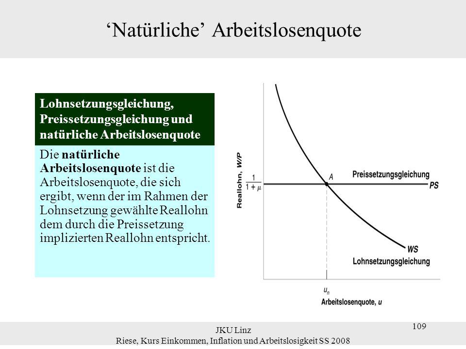 JKU Linz Riese, Kurs Einkommen, Inflation und Arbeitslosigkeit SS 2008 109 'Natürliche' Arbeitslosenquote Die natürliche Arbeitslosenquote ist die Arb