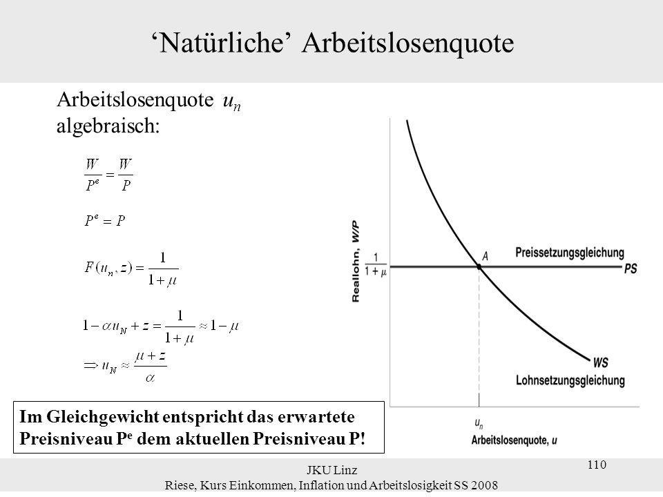 JKU Linz Riese, Kurs Einkommen, Inflation und Arbeitslosigkeit SS 2008 110 'Natürliche' Arbeitslosenquote Arbeitslosenquote u n algebraisch: Im Gleich
