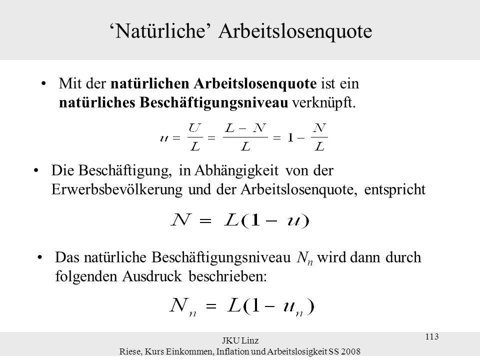 JKU Linz Riese, Kurs Einkommen, Inflation und Arbeitslosigkeit SS 2008 113 'Natürliche' Arbeitslosenquote Mit der natürlichen Arbeitslosenquote ist ei