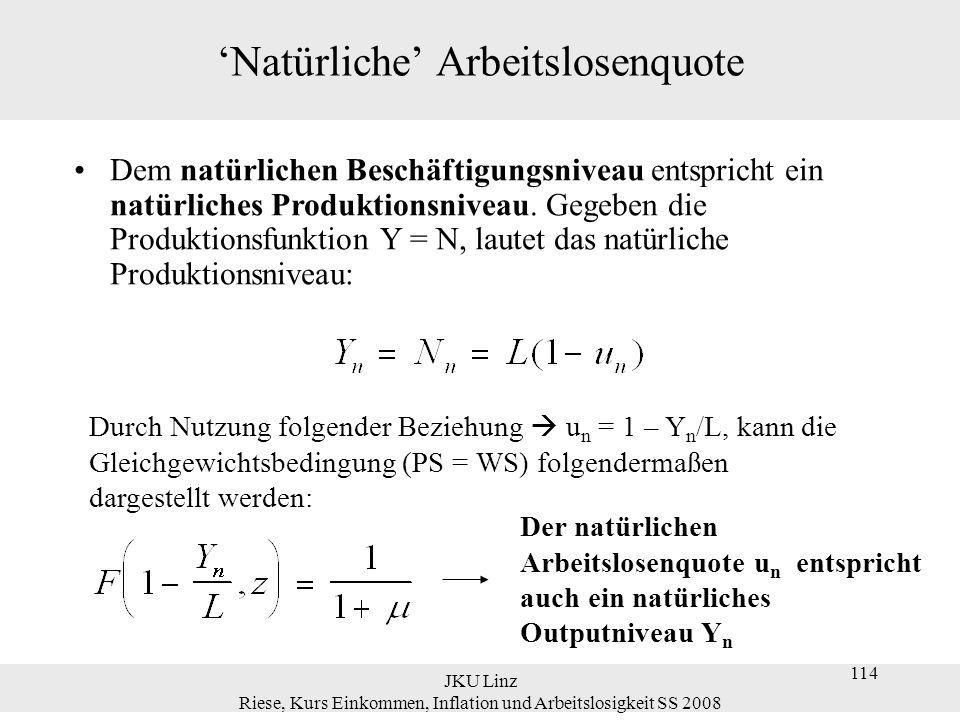 JKU Linz Riese, Kurs Einkommen, Inflation und Arbeitslosigkeit SS 2008 114 'Natürliche' Arbeitslosenquote Dem natürlichen Beschäftigungsniveau entspri