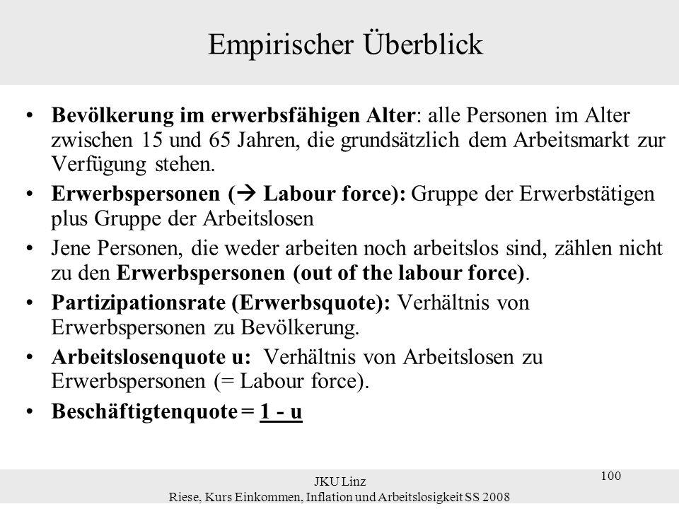 JKU Linz Riese, Kurs Einkommen, Inflation und Arbeitslosigkeit SS 2008 100 Empirischer Überblick Bevölkerung im erwerbsfähigen Alter: alle Personen im