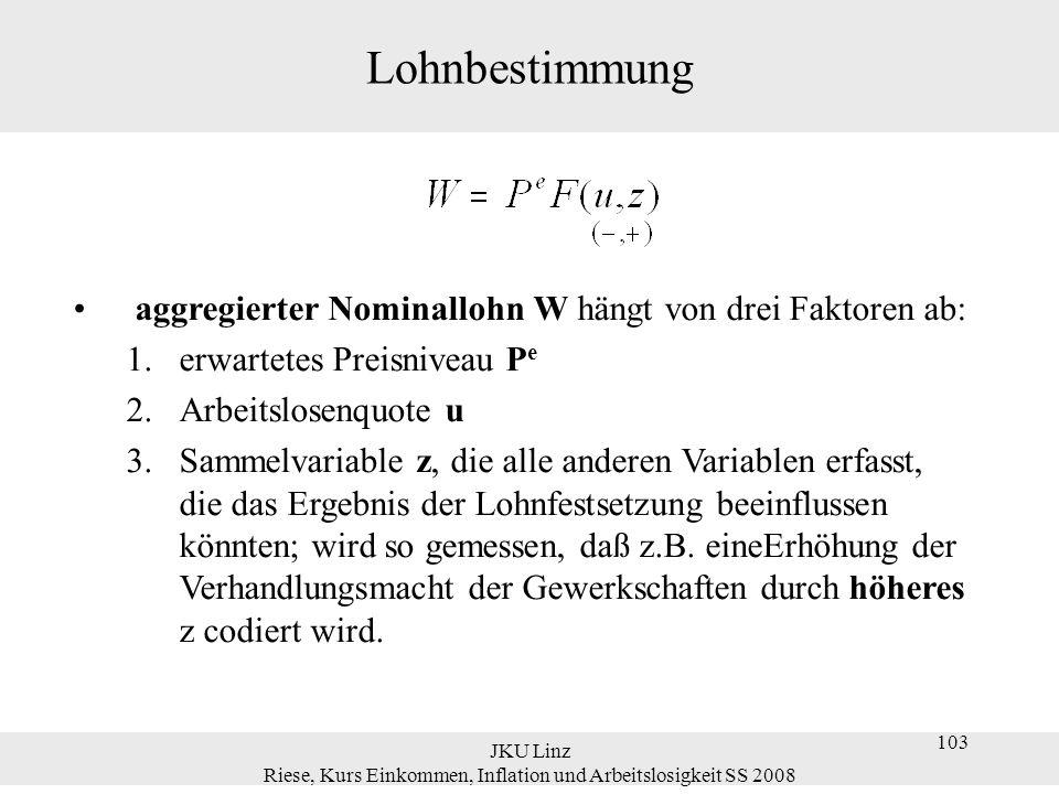 JKU Linz Riese, Kurs Einkommen, Inflation und Arbeitslosigkeit SS 2008 103 Lohnbestimmung aggregierter Nominallohn W hängt von drei Faktoren ab: 1.erw