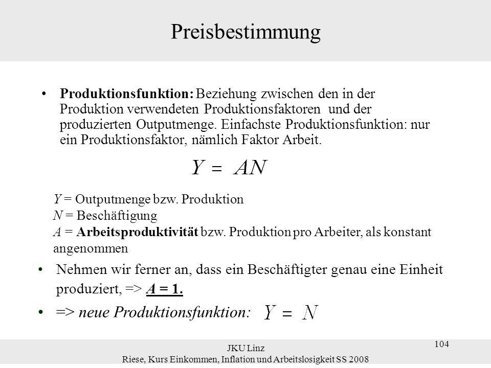 JKU Linz Riese, Kurs Einkommen, Inflation und Arbeitslosigkeit SS 2008 105 Preisbestimmung Unternehmen legen ihre Preise gemäß der folgenden Funktion fest:  (mark-up) stellt einen Aufschlag auf die Kosten dar, der die Marktmacht der Unternehmen repräsentiert.