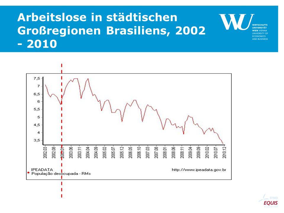 Arbeitslose in städtischen Großregionen Brasiliens, 2002 - 2010