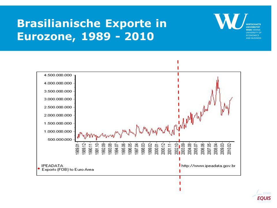 Brasilianische Exporte in Eurozone, 1989 - 2010