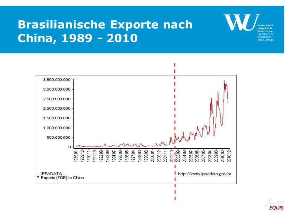 Brasilianische Exporte nach China, 1989 - 2010