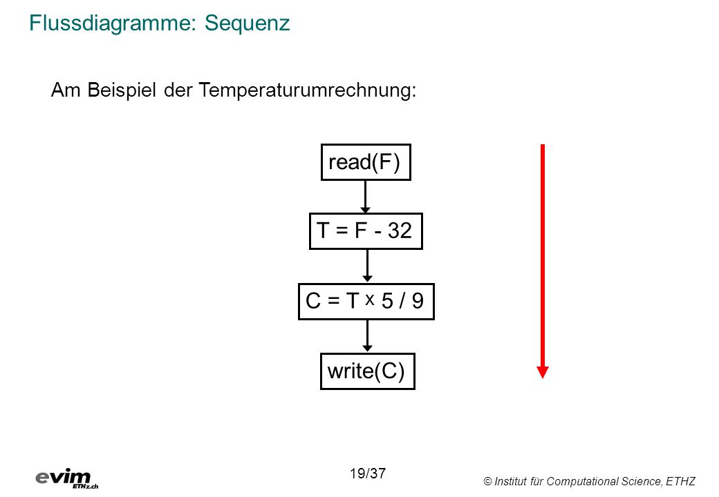 © Institut für Computational Science, ETHZ Flussdiagramme: Sequenz read(F) T = F - 32 C = T x 5 / 9 write(C) Am Beispiel der Temperaturumrechnung: 19/37