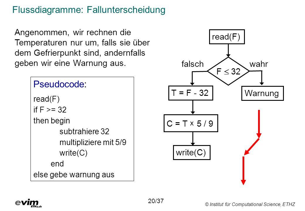 © Institut für Computational Science, ETHZ Flussdiagramme: Fallunterscheidung read(F) T = F - 32 C = T x 5 / 9 write(C) Angenommen, wir rechnen die Temperaturen nur um, falls sie über dem Gefrierpunkt sind, andernfalls geben wir eine Warnung aus.