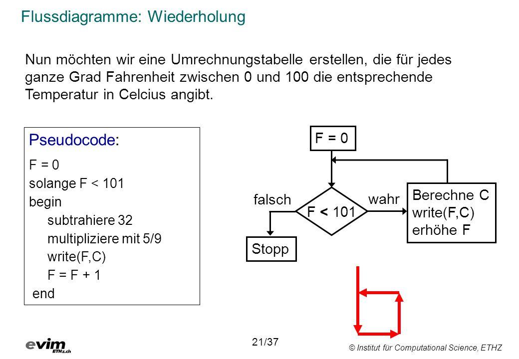 © Institut für Computational Science, ETHZ Flussdiagramme: Wiederholung F = 0 Stopp Nun möchten wir eine Umrechnungstabelle erstellen, die für jedes ganze Grad Fahrenheit zwischen 0 und 100 die entsprechende Temperatur in Celcius angibt.