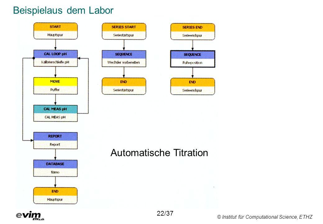 © Institut für Computational Science, ETHZ Beispielaus dem Labor Automatische Titration 22/37