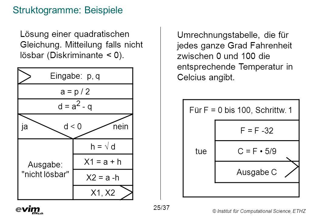 © Institut für Computational Science, ETHZ Struktogramme: Beispiele Für F = 0 bis 100, Schrittw.