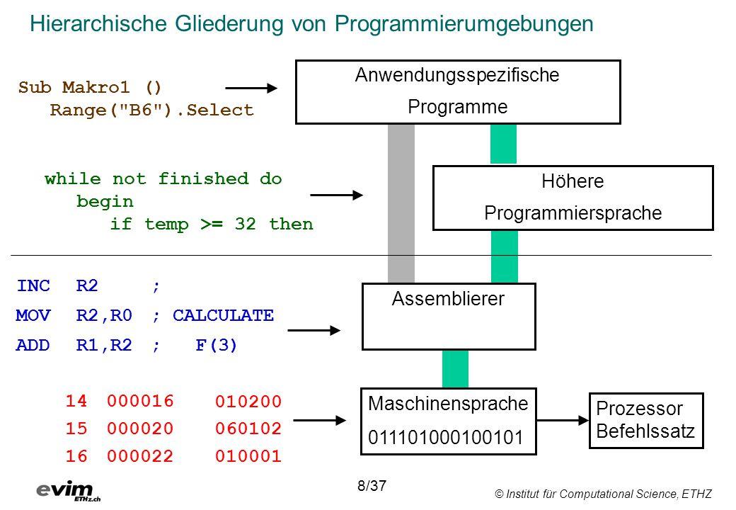 © Institut für Computational Science, ETHZ Zwei Arten der Programmausführung (vereinfacht) 1) Programm wird kompiliert (übersetzt) 2) Programm wird interpretiert Maschinen- code Compiler Quellcode Interpreter Quellcode Maschinen- code Prozessor Compiler Prozessor (Wird das Programm verändert, muss es neu kompiliert werden) 9/37