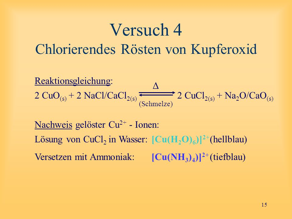15 Versuch 4 Chlorierendes Rösten von Kupferoxid Lösung von CuCl 2 in Wasser:[Cu(H 2 O) 6 )] 2+ (hellblau) Versetzen mit Ammoniak: [Cu(NH 3 ) 4 )] 2+ (tiefblau) 2 CuO (s) + 2 NaCl/CaCl 2(s) 2 CuCl 2(s) + Na 2 O/CaO (s) Reaktionsgleichung: Δ (Schmelze) Nachweis gelöster Cu 2+ - Ionen: