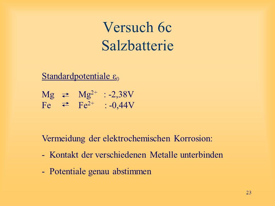 23 Versuch 6c Salzbatterie Standardpotentiale ε 0 Mg Mg 2+ : -2,38V Fe Fe 2+ : -0,44V Vermeidung der elektrochemischen Korrosion: - Kontakt der verschiedenen Metalle unterbinden - Potentiale genau abstimmen