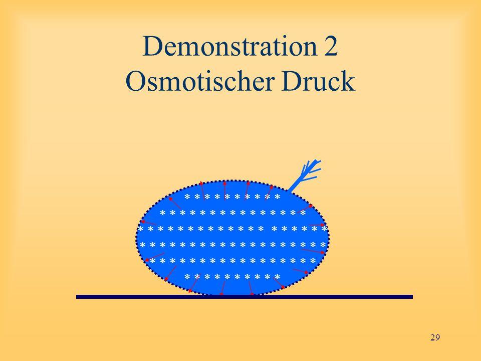 29 Demonstration 2 Osmotischer Druck * * * * * * * * * * * * * * * * * * * * * * * * * * * * * * * * * * * * * * * * * * * * * * * * * * * * * * * * * * * * *