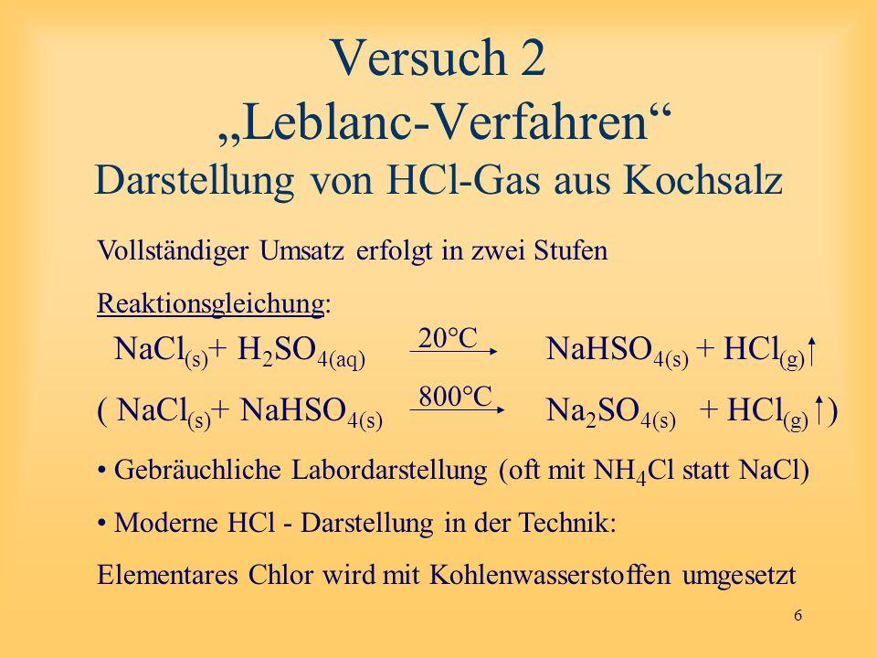 """6 Versuch 2 """"Leblanc-Verfahren Darstellung von HCl-Gas aus Kochsalz NaCl (s) + H 2 SO 4(aq) NaHSO 4(s) + HCl (g) ( NaCl (s) + NaHSO 4(s) Na 2 SO 4(s) + HCl (g) ) 20°C Vollständiger Umsatz erfolgt in zwei Stufen Reaktionsgleichung: 800°C Gebräuchliche Labordarstellung (oft mit NH 4 Cl statt NaCl) Moderne HCl - Darstellung in der Technik: Elementares Chlor wird mit Kohlenwasserstoffen umgesetzt"""