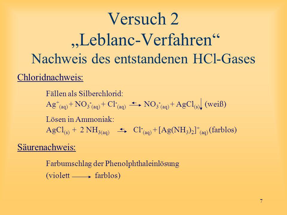 "7 Versuch 2 ""Leblanc-Verfahren Nachweis des entstandenen HCl-Gases Chloridnachweis: Fällen als Silberchlorid: Ag + (aq) + NO 3 - (aq) + Cl - (aq) NO 3 - (aq) + AgCl (s) (weiß) Lösen in Ammoniak: AgCl (s) + 2 NH 3(aq) Cl - (aq) + [Ag(NH 3 ) 2 ] + (aq) (farblos) Säurenachweis: Farbumschlag der Phenolphthaleinlösung (violett farblos)"