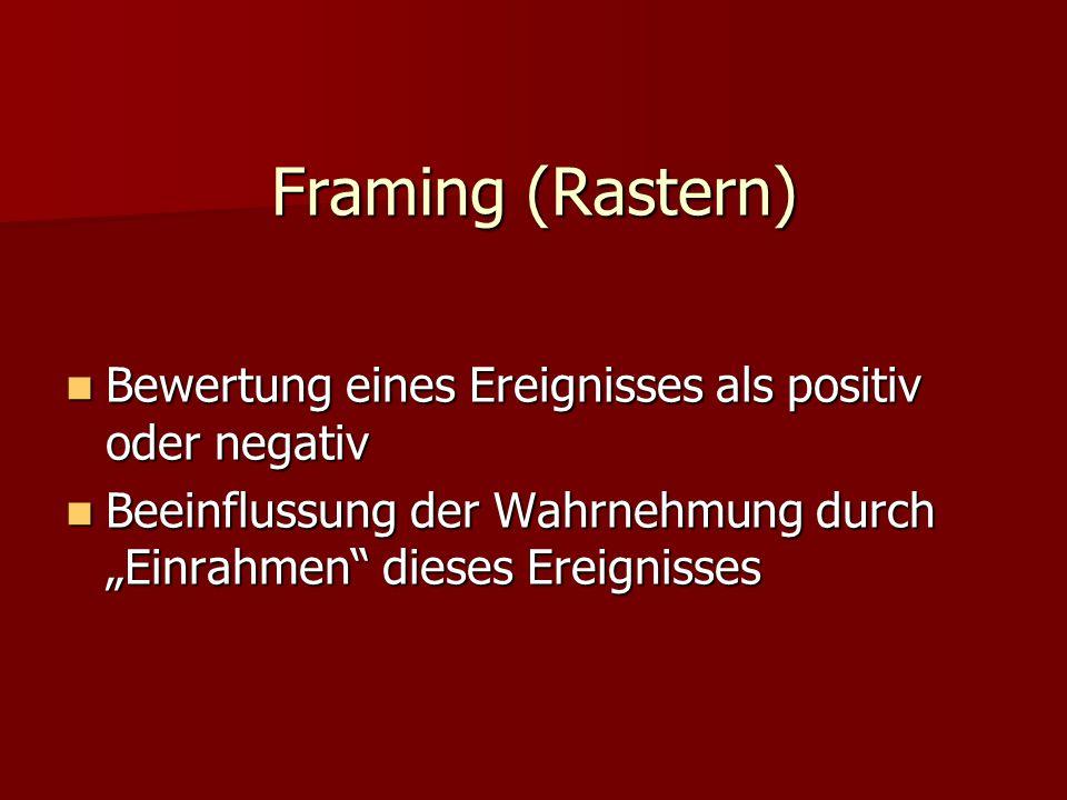 Framing (Rastern) Bewertung eines Ereignisses als positiv oder negativ Bewertung eines Ereignisses als positiv oder negativ Beeinflussung der Wahrnehm