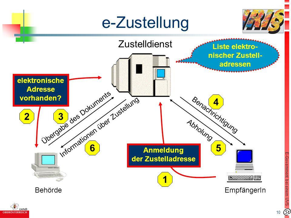 10 E-Government bei einem UVS e-Zustellung Zustelldienst BehördeEmpfängerIn Übergabe des Dokuments Benachrichtigung Abholung Informationen über Zustel