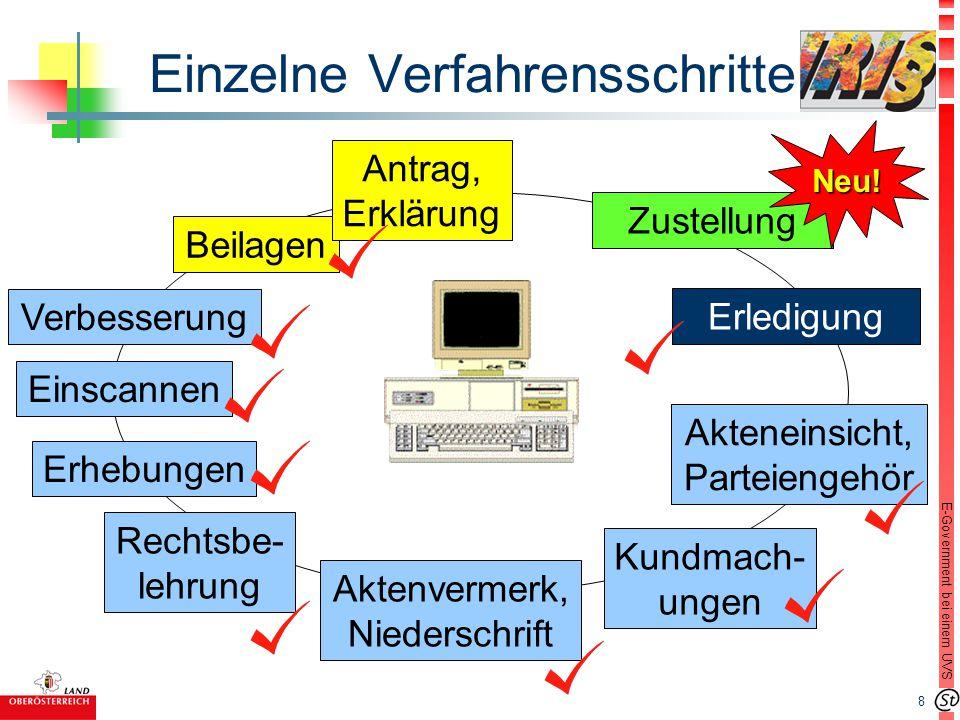 9 E-Government bei einem UVS e-Zustelladresse n § 2 Z.