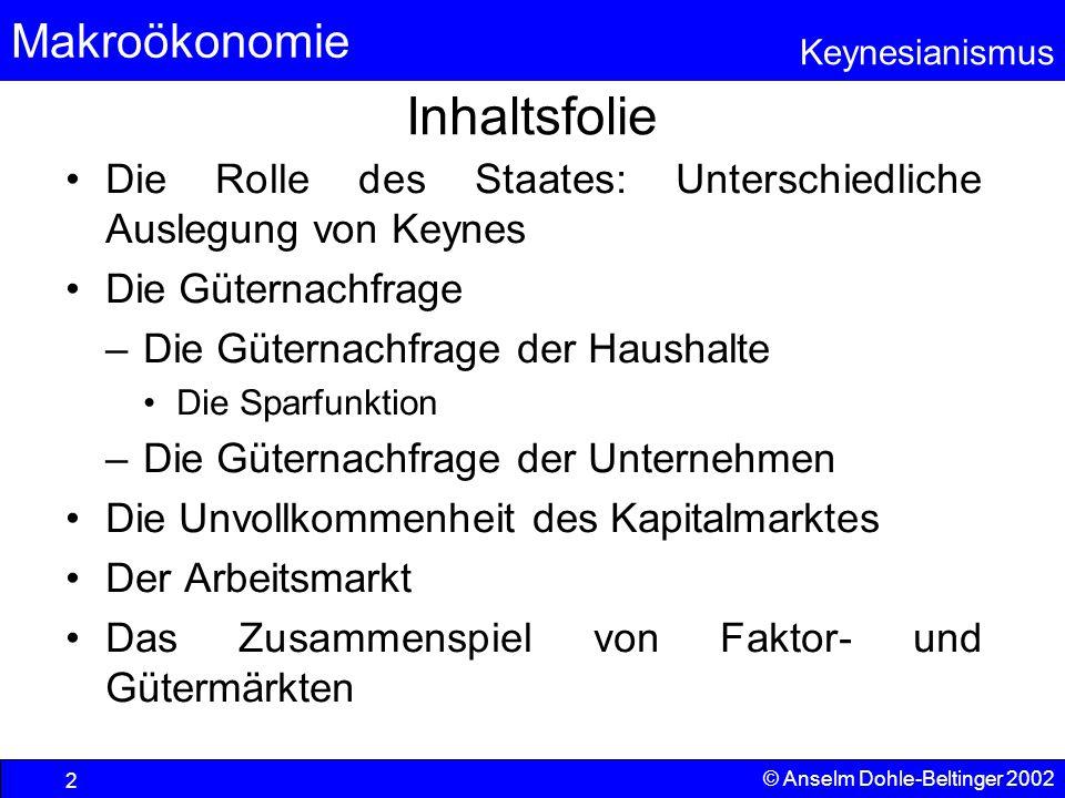 Makroökonomie Keynesianismus © Anselm Dohle-Beltinger 2002 33 Güterproduktion und Verwendung nach Keynes Bei Reallohnstarr- heiten kann es auch auf dem Arbeits- markt zu Ungleich- gewichten und damit zu Faktoreinsatz- mengen kommen, die nicht dem Gleichgewichtspunkt entsprechen w/P Arbeit  Preisstellung auf dem Arbeitsmarkt  Faktoreinsatzmenge von Arbeit und Kapital I,S Y Keynes Angebot