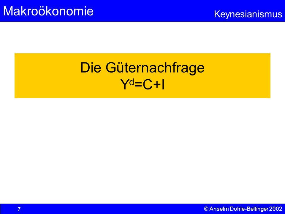 Makroökonomie Keynesianismus © Anselm Dohle-Beltinger 2002 38 IaIa Y S,IS,I S(Y) Nachfragelücke 0 -C aut Gleichgewichtseinkommen aus Kapitalmarktsicht Grundsätzlich kann nur soviel Realeinkommen erzielt werden, wie Güter produziert werden  Y=Y s Y0Y0