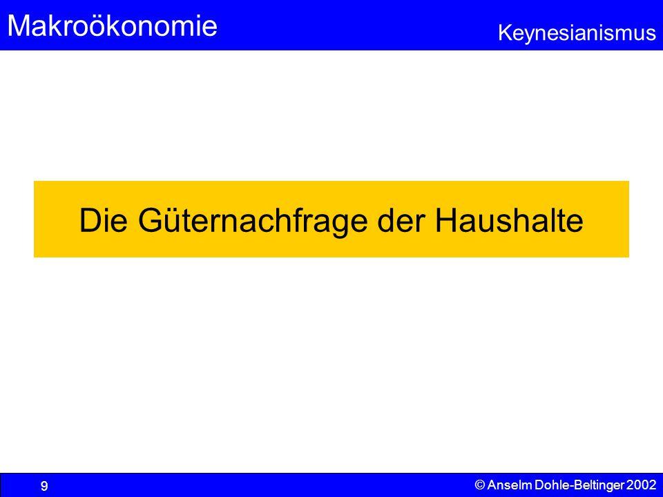 Makroökonomie Keynesianismus © Anselm Dohle-Beltinger 2002 20 Preismechanismus fehlt fast immer Der Zinssatz sorgt bei den Keynesianern nicht mehr für einen Marktausgleich, d.h.