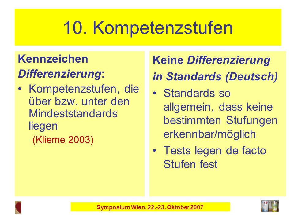 Symposium Wien, 22.-23. Oktober 2007 10.