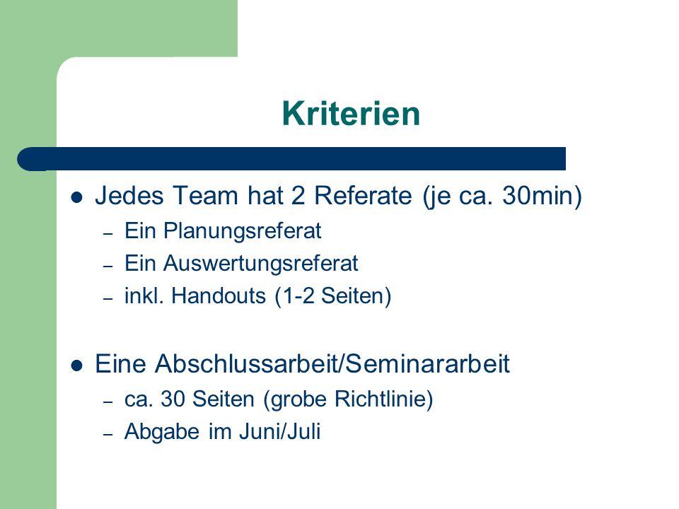 Kriterien Jedes Team hat 2 Referate (je ca.