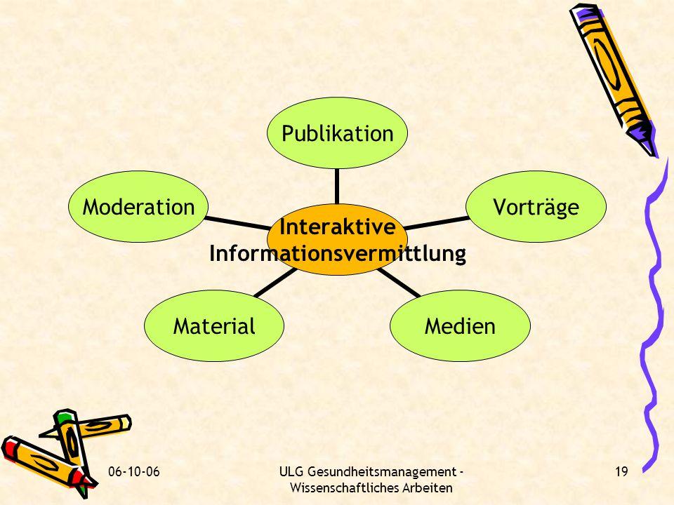 06-10-06ULG Gesundheitsmanagement - Wissenschaftliches Arbeiten 19 Interaktive Informationsvermittlung PublikationVorträgeMedienMaterialModeration