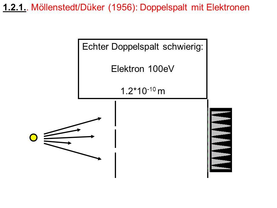 Echter Doppelspalt schwierig: Elektron 100eV 1.2*10 -10 m 1.2.1..