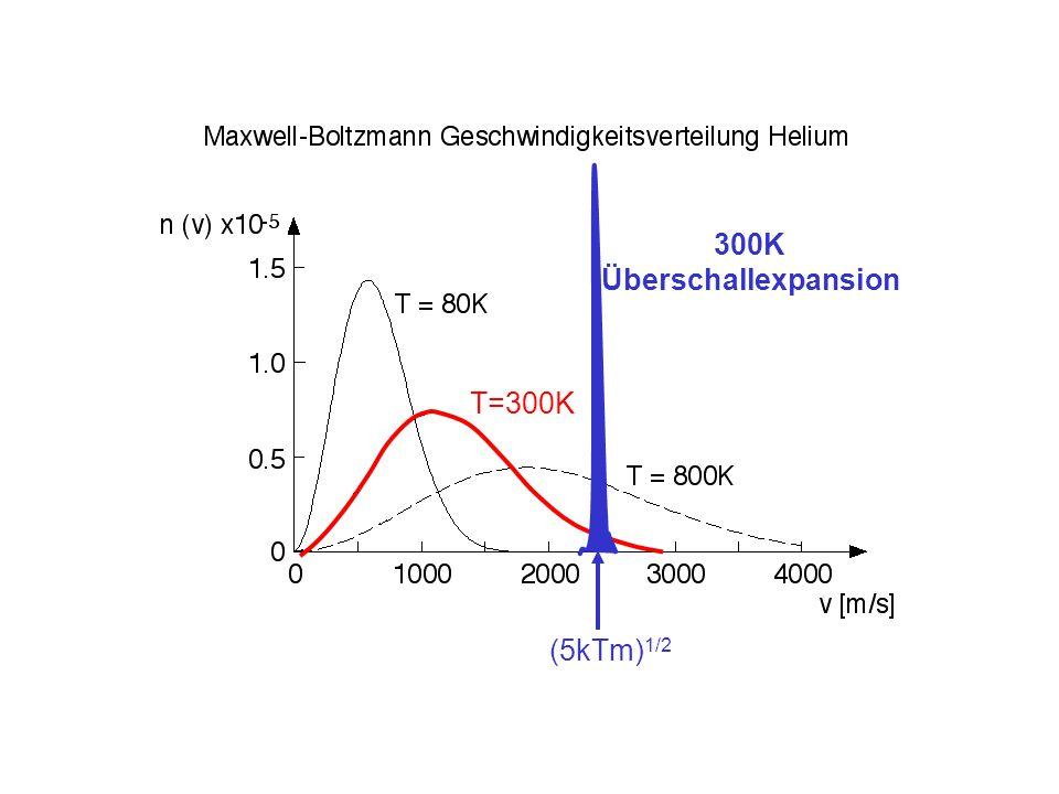 T=300K 300K Überschallexpansion (5kTm) 1/2