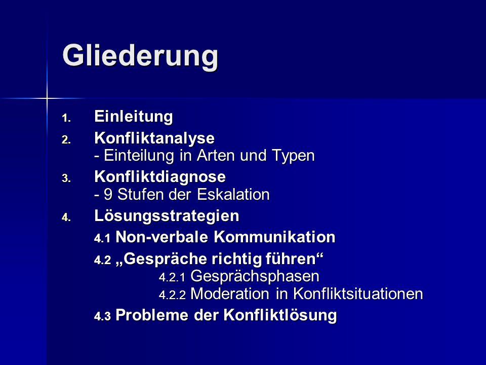 Gliederung 1. Einleitung 2. Konfliktanalyse - Einteilung in Arten und Typen 3. Konfliktdiagnose - 9 Stufen der Eskalation 4. Lösungsstrategien 4.1 Non