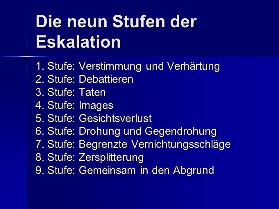 Die neun Stufen der Eskalation 1. Stufe: Verstimmung und Verhärtung 2. Stufe: Debattieren 3. Stufe: Taten 4. Stufe: Images 5. Stufe: Gesichtsverlust 6
