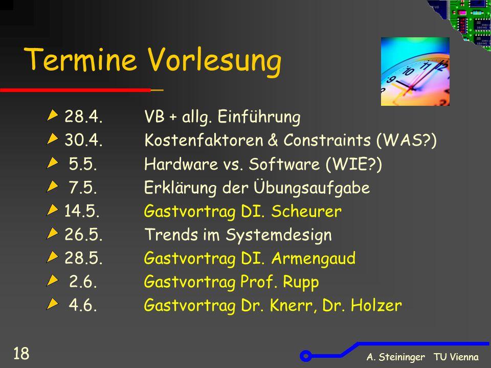 A. Steininger TU Vienna 18 Termine Vorlesung 28.4. VB + allg. Einführung 30.4. Kostenfaktoren & Constraints (WAS?) 5.5.Hardware vs. Software (WIE?) 7.