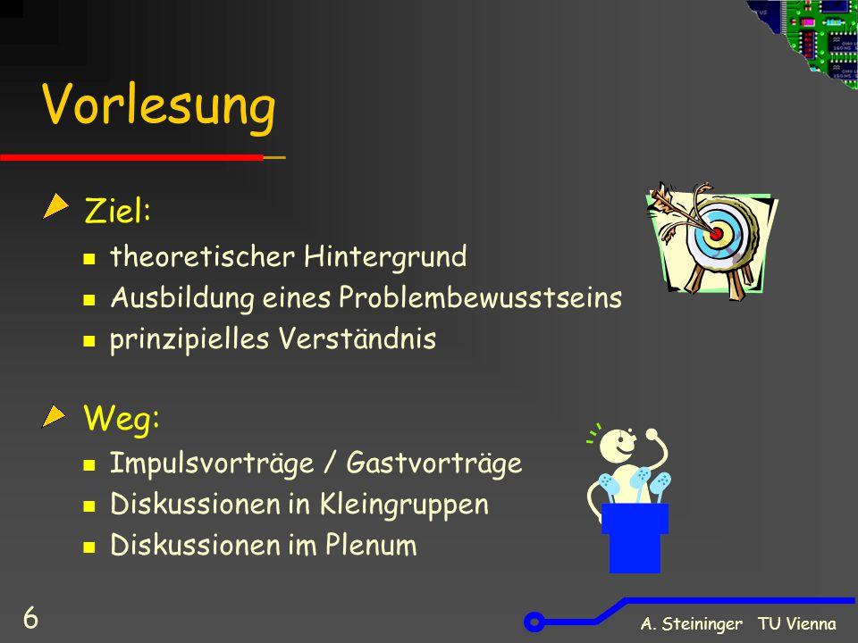 A. Steininger TU Vienna 6 Vorlesung Ziel: theoretischer Hintergrund Ausbildung eines Problembewusstseins prinzipielles Verständnis Weg: Impulsvorträge