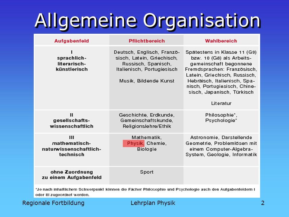 Regionale FortbildungLehrplan Physik2 Allgemeine Organisation
