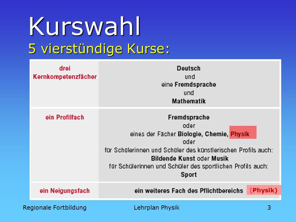 Regionale FortbildungLehrplan Physik3 Kurswahl 5 vierstündige Kurse: (Physik)