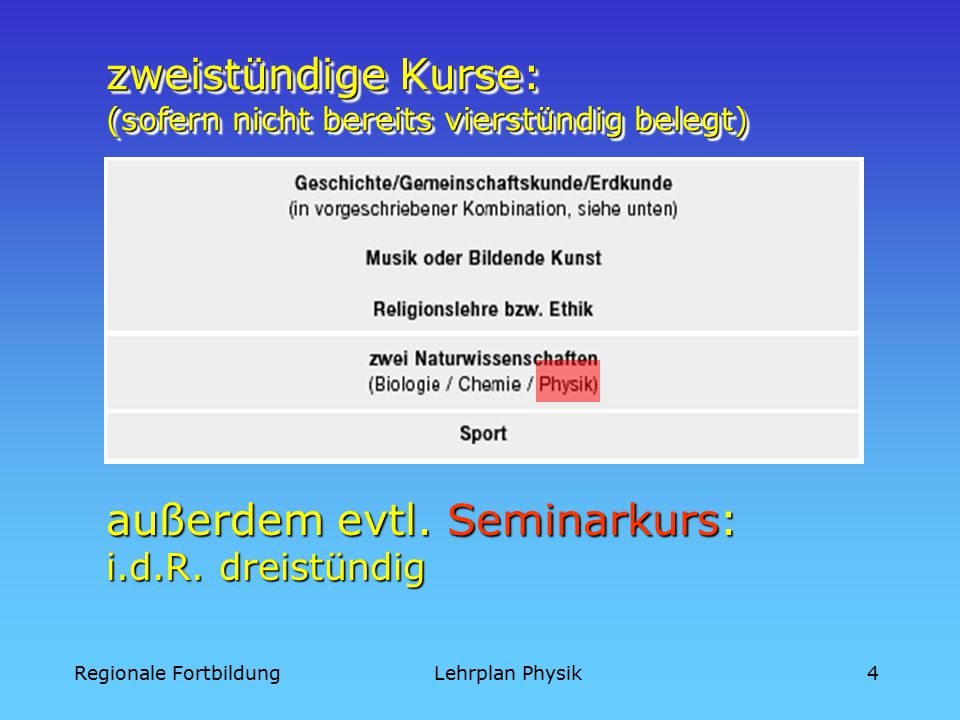 Regionale FortbildungLehrplan Physik5 Wahlmöglichkeiten mit Physik PhysikBio / Chemie PhysikBio / Chemie Bes.