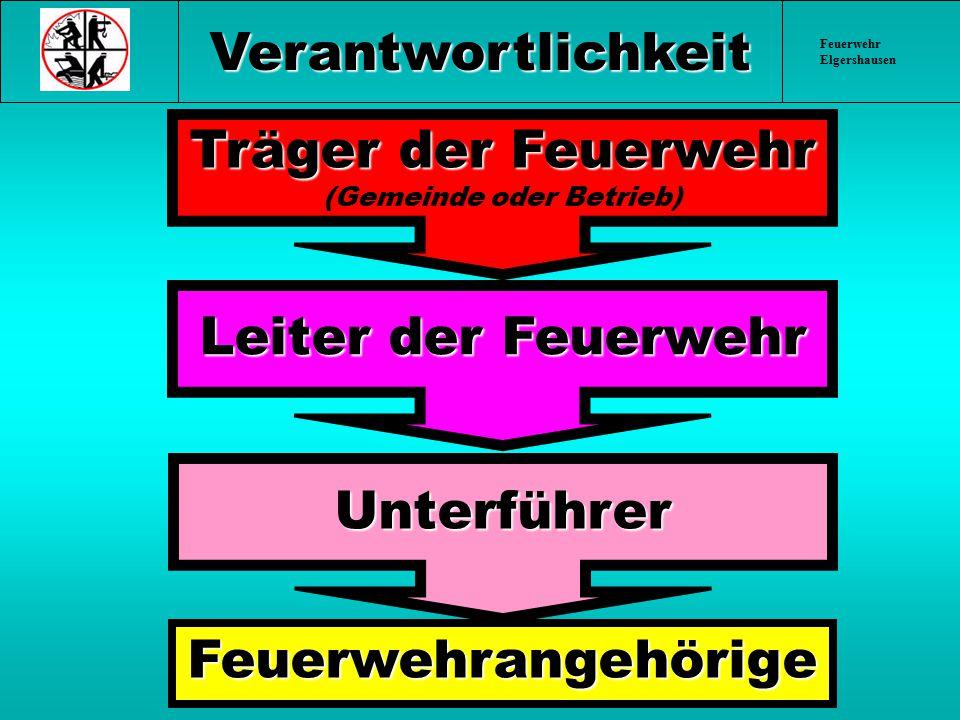 Feuerwehr Elgershausen Träger der Feuerwehr (Gemeinde oder Betrieb) Leiter der Feuerwehr Unterführer Feuerwehrangehörige Verantwortlichkeit